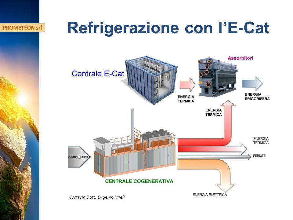 Hydro Fusion Confidential Information Refrigerazione con lE-Cat Cortesia Dott. Eugenio Mieli