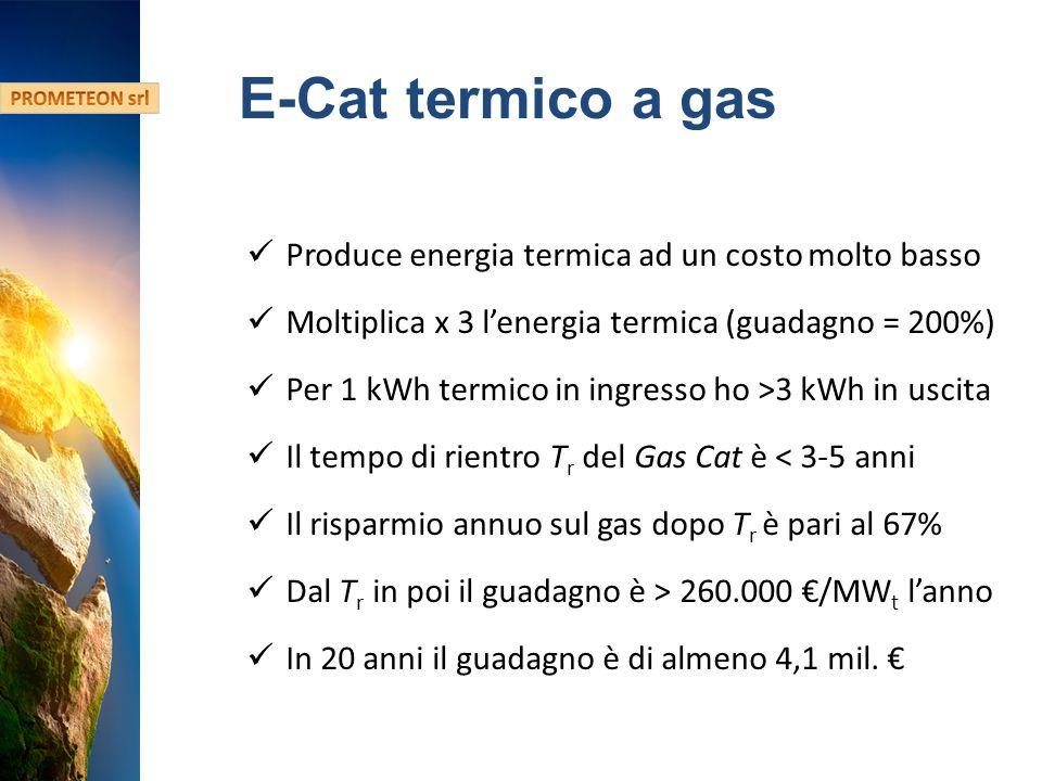 Hydro Fusion Confidential Information E-Cat termico a gas Produce energia termica ad un costo molto basso Moltiplica x 3 lenergia termica (guadagno = 200%) Per 1 kWh termico in ingresso ho >3 kWh in uscita Il tempo di rientro T r del Gas Cat è < 3-5 anni Il risparmio annuo sul gas dopo T r è pari al 67% Dal T r in poi il guadagno è > 260.000 /MW t lanno In 20 anni il guadagno è di almeno 4,1 mil.