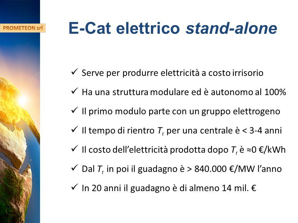 Hydro Fusion Confidential Information E-Cat elettrico stand-alone Serve per produrre elettricità a costo irrisorio Ha una struttura modulare ed è autonomo al 100% Il primo modulo parte con un gruppo elettrogeno Il tempo di rientro T r per una centrale è < 3-4 anni Il costo dellelettricità prodotta dopo T r è 0 /kWh Dal T r in poi il guadagno è > 840.000 /MW lanno In 20 anni il guadagno è di almeno 14 mil.