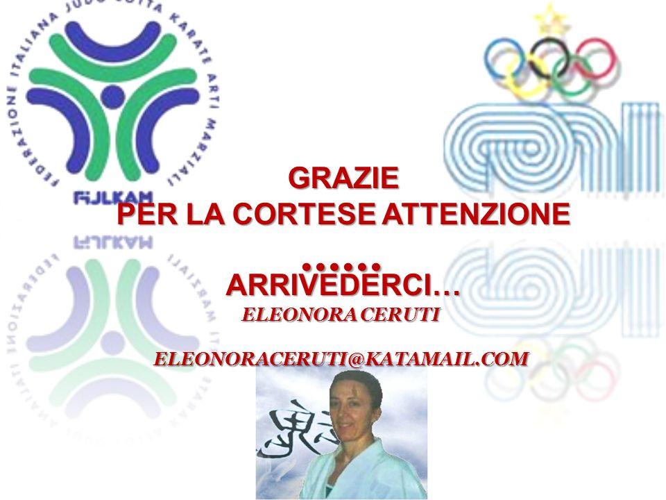 …… ELEONORA CERUTI ELEONORACERUTI@KATAMAIL.COM GRAZIE PER LA CORTESE ATTENZIONE ARRIVEDERCI…