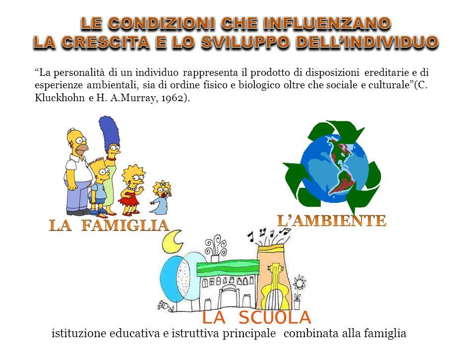 La personalità di un individuo rappresenta il prodotto di disposizioni ereditarie e di esperienze ambientali, sia di ordine fisico e biologico oltre c