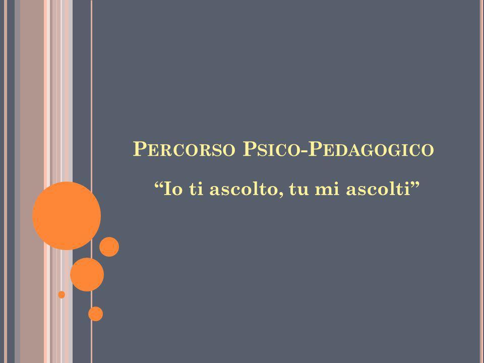 Lo spazio di ascolto denominato Io ti ascolto, tu mi ascolti è uno sportello gestito dalla dott.ssa Tamara DAlba, Psicologa- psicoterapeuta, e dal dottor Claudio Mendeni, Pedagogista, entrambi insegnanti della scuola in cui lo sportello è attivo.