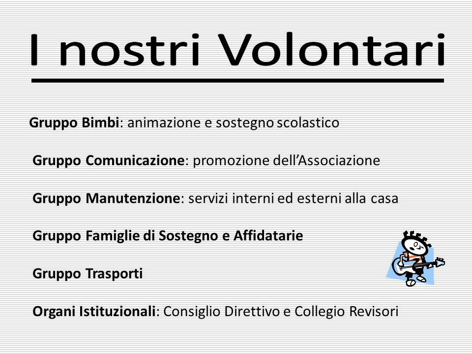 Gruppo Bimbi: animazione e sostegno scolastico Gruppo Comunicazione: promozione dellAssociazione Gruppo Manutenzione: servizi interni ed esterni alla