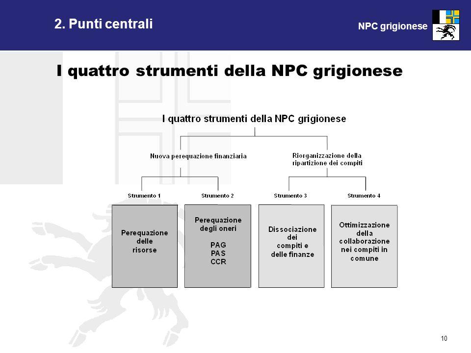 NPC grigionese 10 I quattro strumenti della NPC grigionese 2. Punti centrali