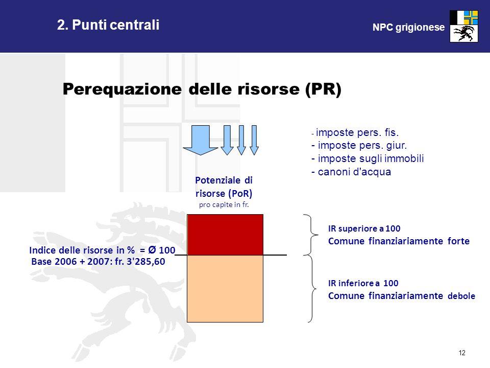 NPC grigionese 12 Perequazione delle risorse (PR) Indice delle risorse in % = Ø 100 Potenziale di risorse (PoR) pro capite in fr.
