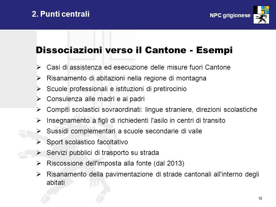 NPC grigionese 18 Dissociazioni verso il Cantone - Esempi Casi di assistenza ed esecuzione delle misure fuori Cantone Risanamento di abitazioni nella