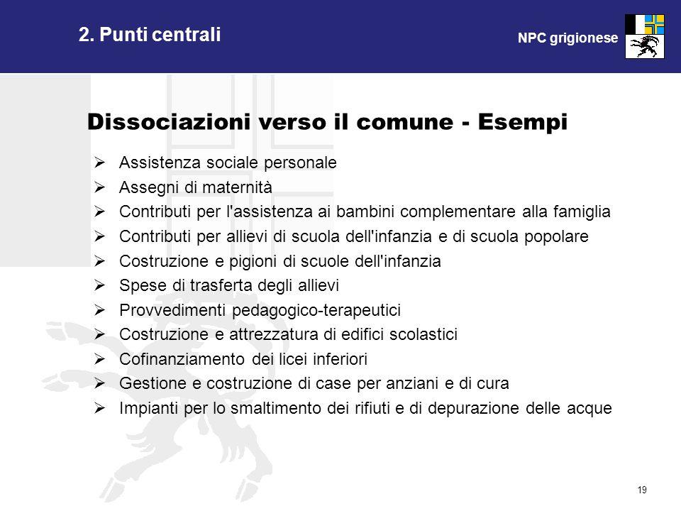 NPC grigionese 19 Dissociazioni verso il comune - Esempi Assistenza sociale personale Assegni di maternità Contributi per l'assistenza ai bambini comp