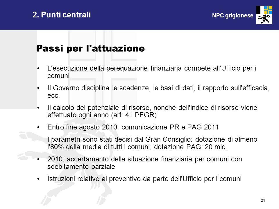 NPC grigionese 21 L'esecuzione della perequazione finanziaria compete all'Ufficio per i comuni Il Governo disciplina le scadenze, le basi di dati, il