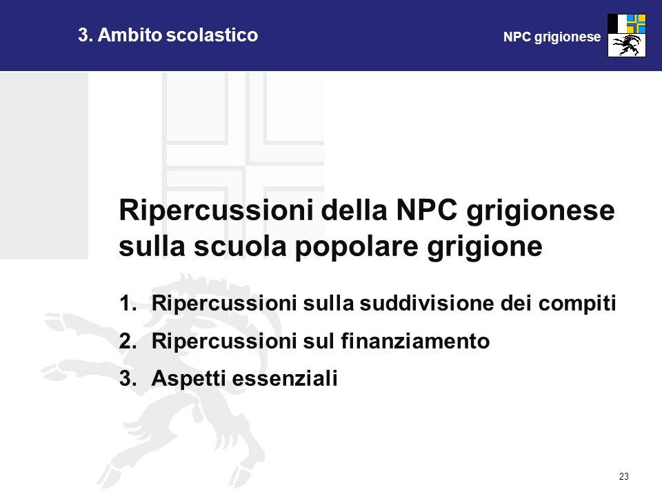 NPC grigionese 23 Ripercussioni della NPC grigionese sulla scuola popolare grigione 1.Ripercussioni sulla suddivisione dei compiti 2.Ripercussioni sul finanziamento 3.Aspetti essenziali 3.