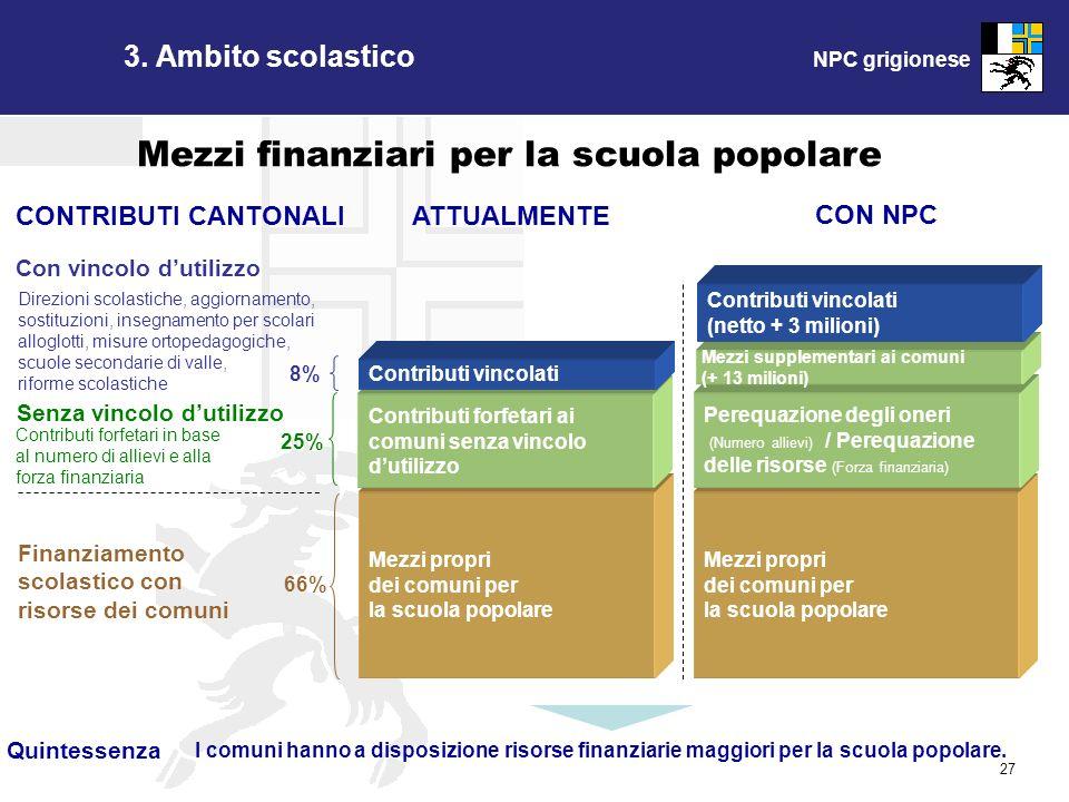 NPC grigionese 27 Mezzi finanziari per la scuola popolare Quintessenza I comuni hanno a disposizione risorse finanziarie maggiori per la scuola popolare.