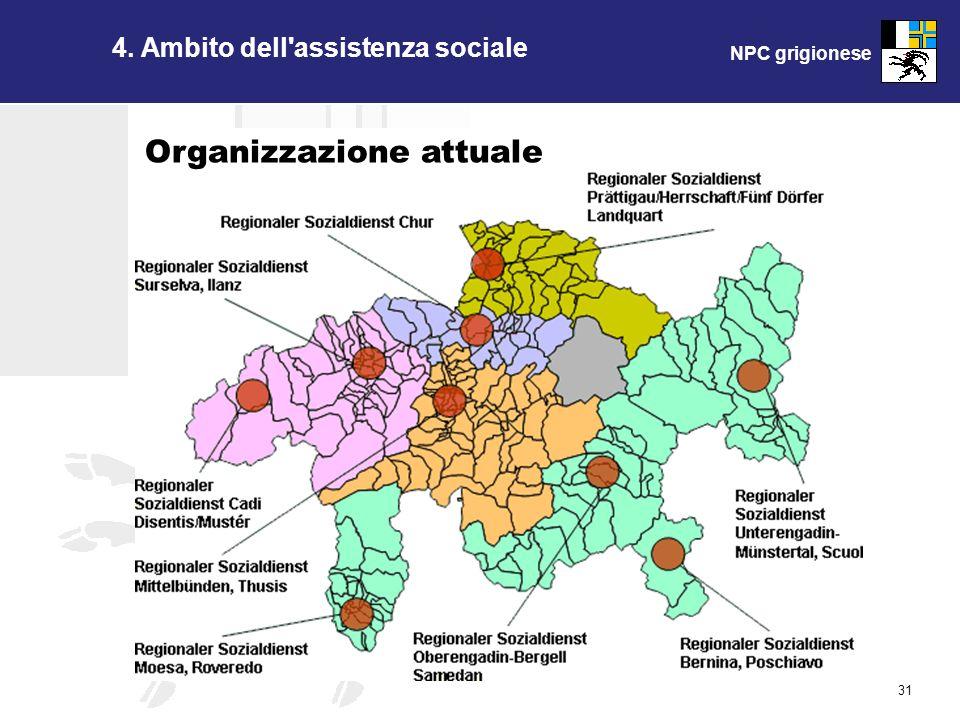 NPC grigionese 31 4. Ambito dell'assistenza sociale Organizzazione attuale