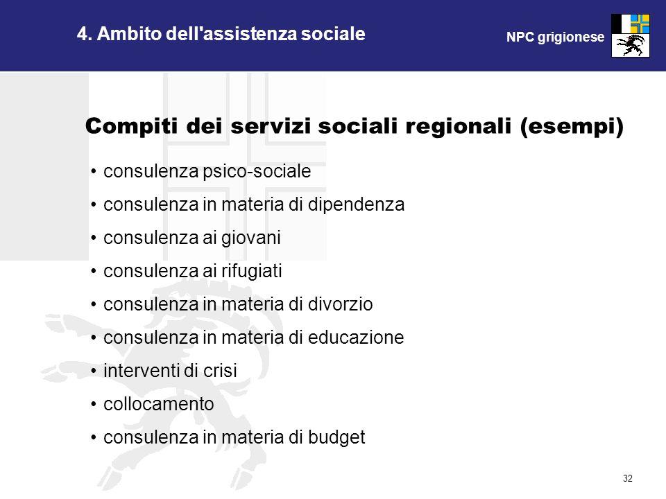 NPC grigionese 32 4. Ambito dell'assistenza sociale Compiti dei servizi sociali regionali (esempi) consulenza psico-sociale consulenza in materia di d