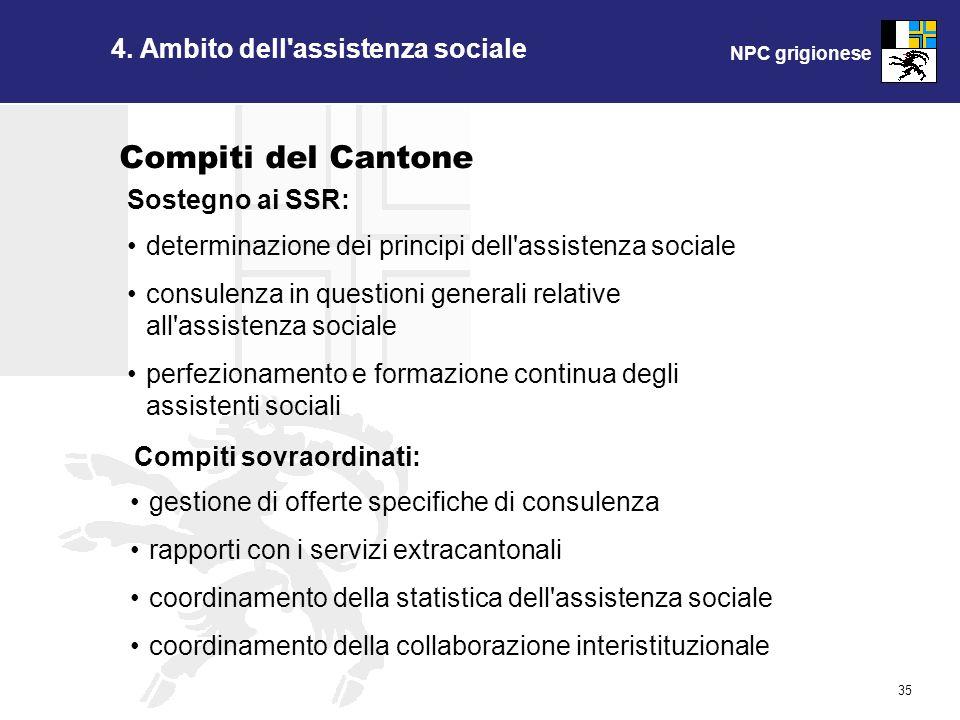 NPC grigionese 35 4. Ambito dell'assistenza sociale determinazione dei principi dell'assistenza sociale consulenza in questioni generali relative all'