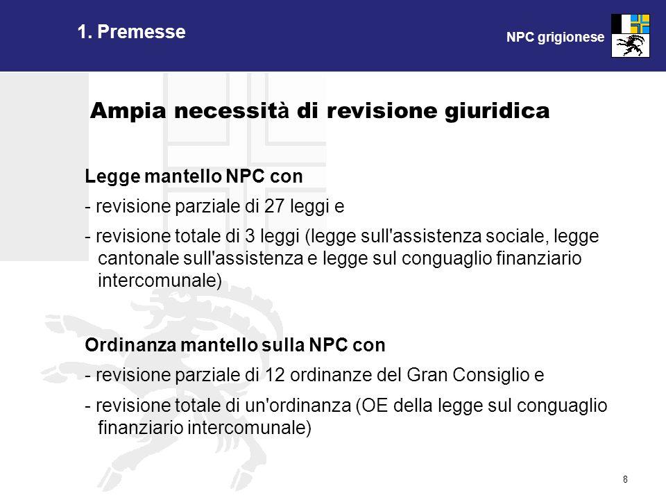 NPC grigionese 8 1. Premesse Legge mantello NPC con - revisione parziale di 27 leggi e - revisione totale di 3 leggi (legge sull'assistenza sociale, l