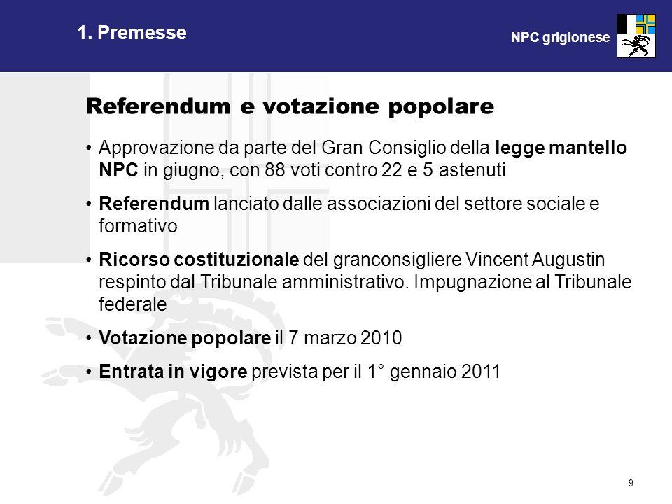 NPC grigionese 9 Referendum e votazione popolare Approvazione da parte del Gran Consiglio della legge mantello NPC in giugno, con 88 voti contro 22 e