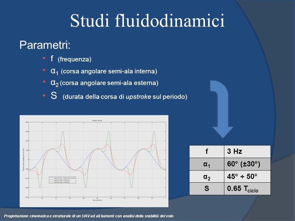 Studi fluidodinamici Parametri: f (frequenza) α 1 (corsa angolare semi-ala interna) α 2 (corsa angolare semi-ala esterna) S (durata della corsa di ups