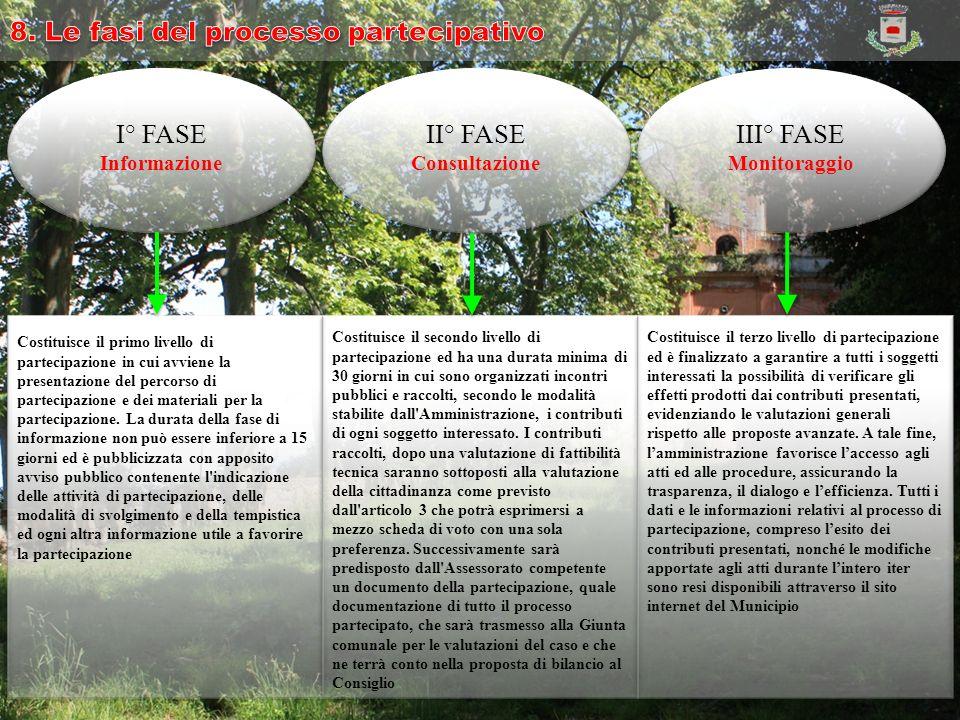 I° FASE Informazione II° FASE Consultazione III° FASE Monitoraggio Costituisce il primo livello di partecipazione in cui avviene la presentazione del percorso di partecipazione e dei materiali per la partecipazione.