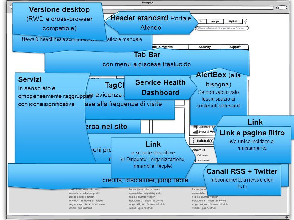 Carosello News & headlines a scorrimento automatico e manuale Versione desktop (RWD e cross-browser compatible) Header standard Portale Ateneo Tab Bar