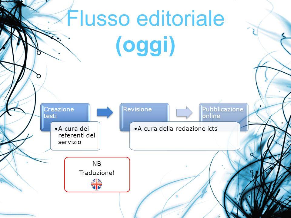 Creazione testi A cura dei referenti del servizio Revisione Pubblicazione online Flusso editoriale (oggi) A cura della redazione icts NB Traduzione!