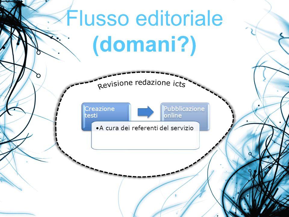 Creazione testi Pubblicazione online Flusso editoriale (domani?) A cura dei referenti del servizio