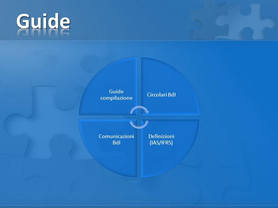 Guide compilazione Circolari BdI Definizioni (IAS/IFRS) Comunicazioni BdI