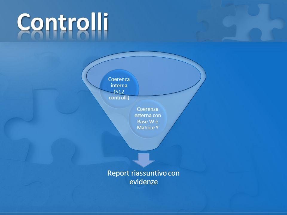 Report riassuntivo con evidenze Coerenza esterna con Base W e Matrice Y Coerenza interna (512 controlli)