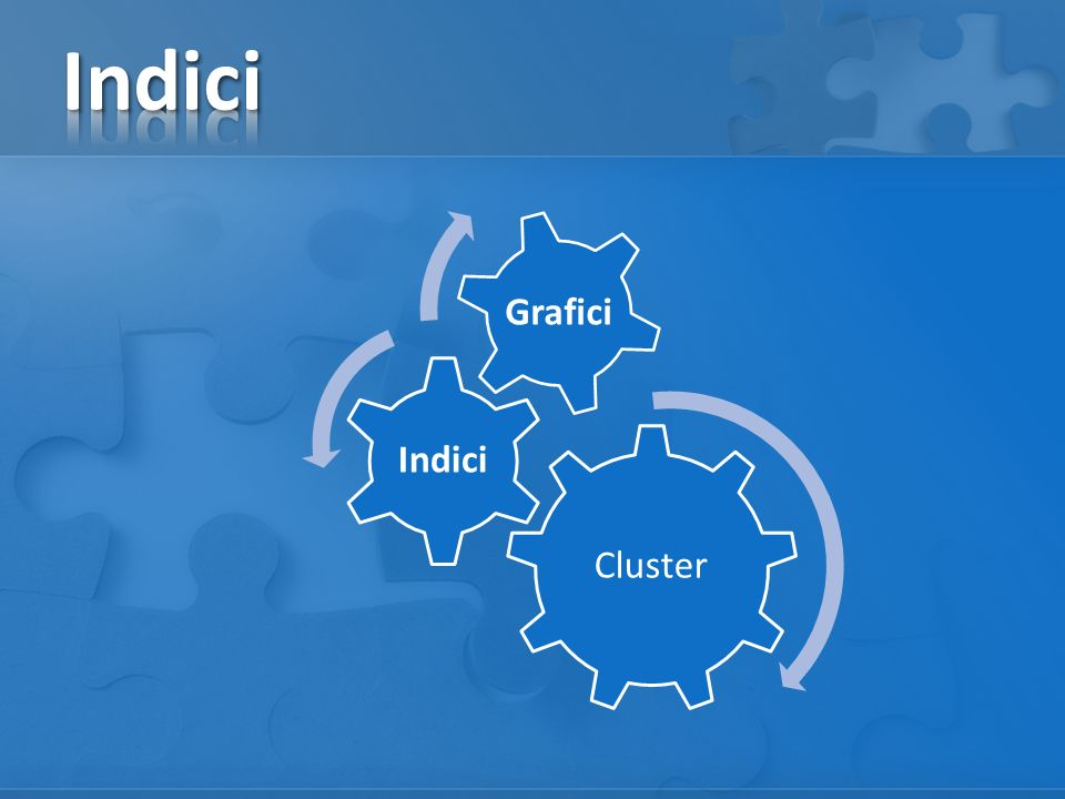 Cluster Indici Grafici