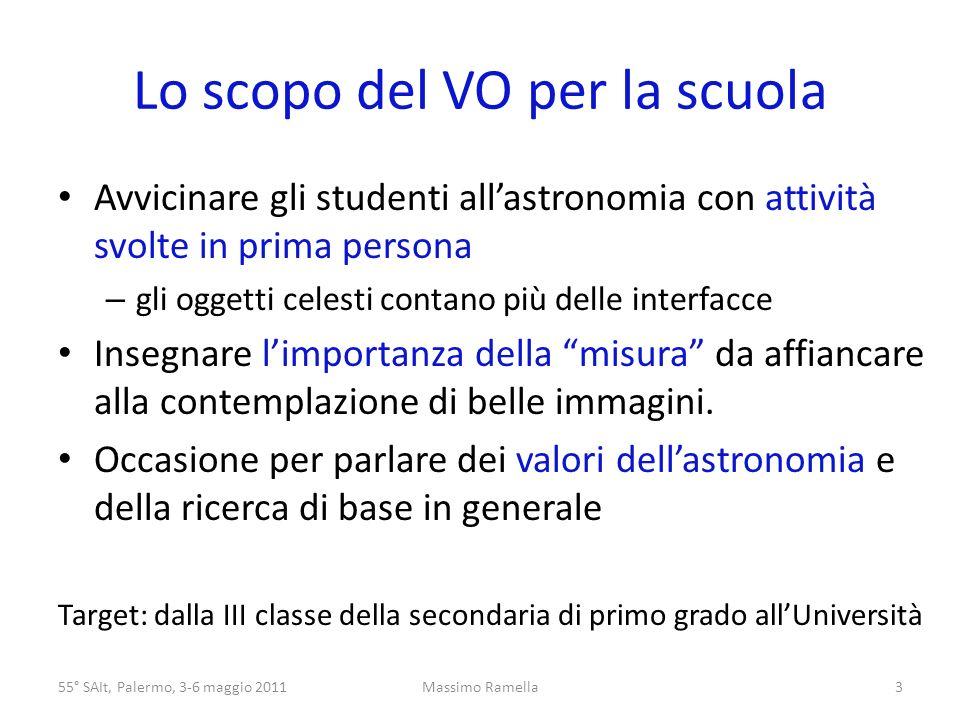 Un futuro per il VO per la scuola Risorse finanziarie e di personale per la divulgazione e la didattica 55° SAIt, Palermo, 3-6 maggio 201114Massimo Ramella