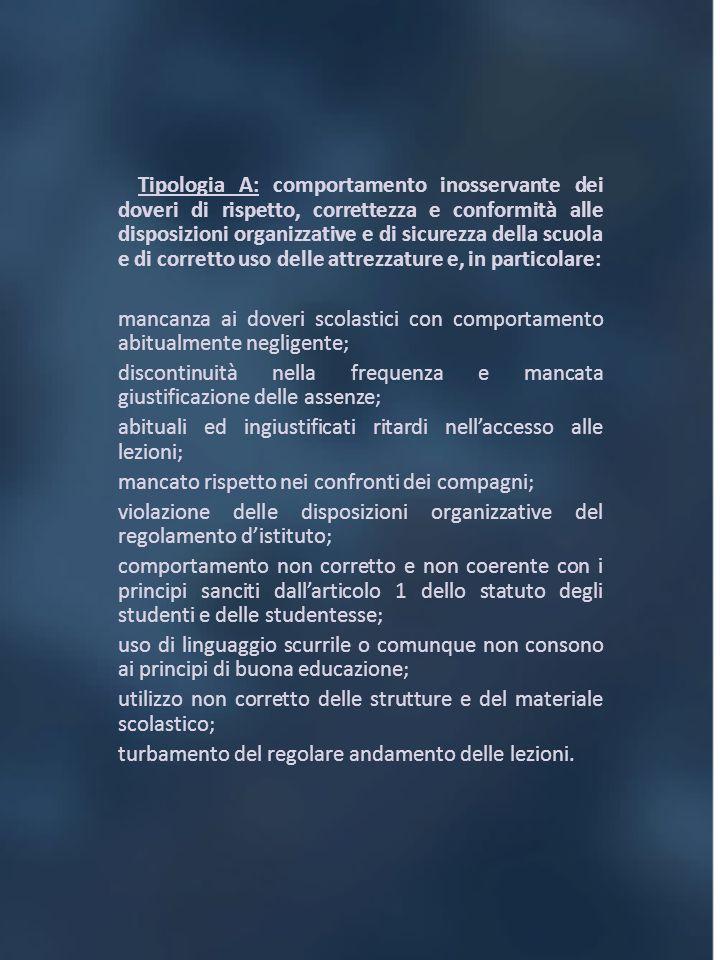 Tipologia A: comportamento inosservante dei doveri di rispetto, correttezza e conformità alle disposizioni organizzative e di sicurezza della scuola e