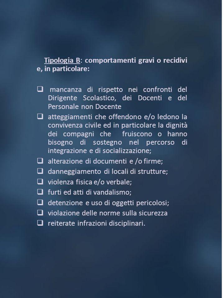Tipologia B: comportamenti gravi o recidivi e, in particolare: mancanza di rispetto nei confronti del Dirigente Scolastico, dei Docenti e del Personal