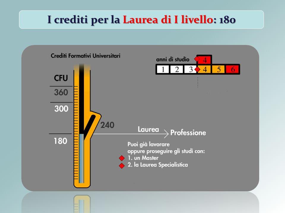 I crediti per la Laurea di I livello: 180