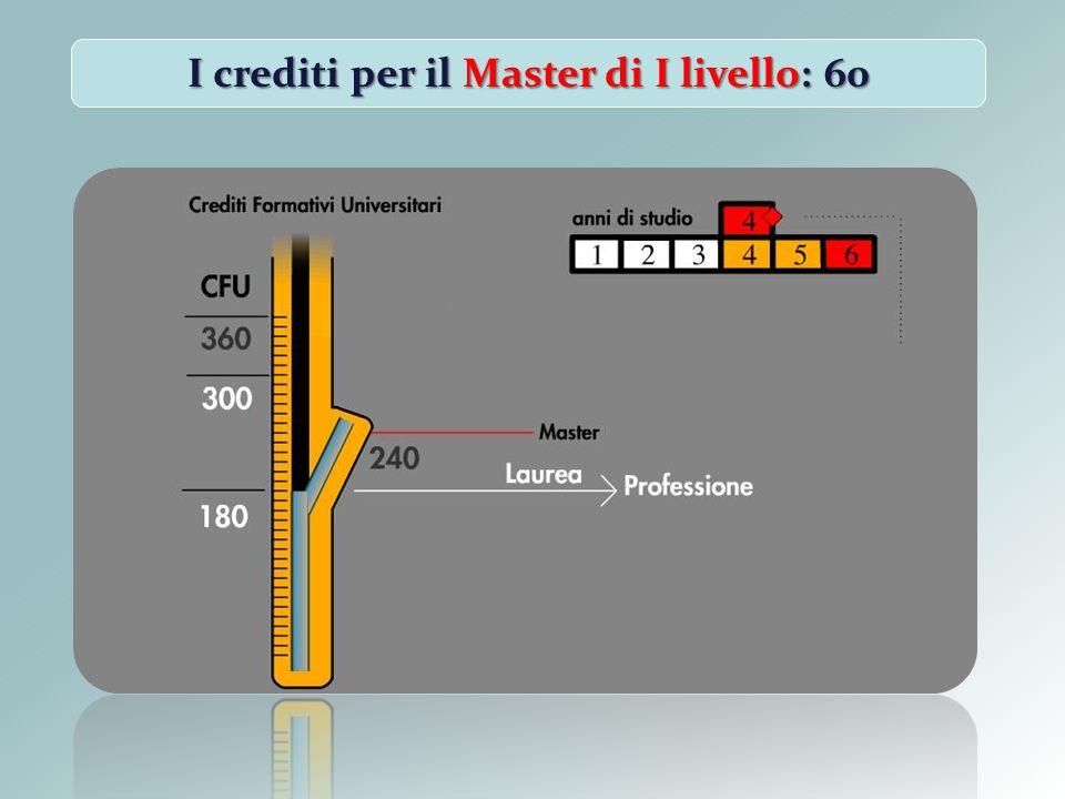 I crediti per il Master di I livello: 60