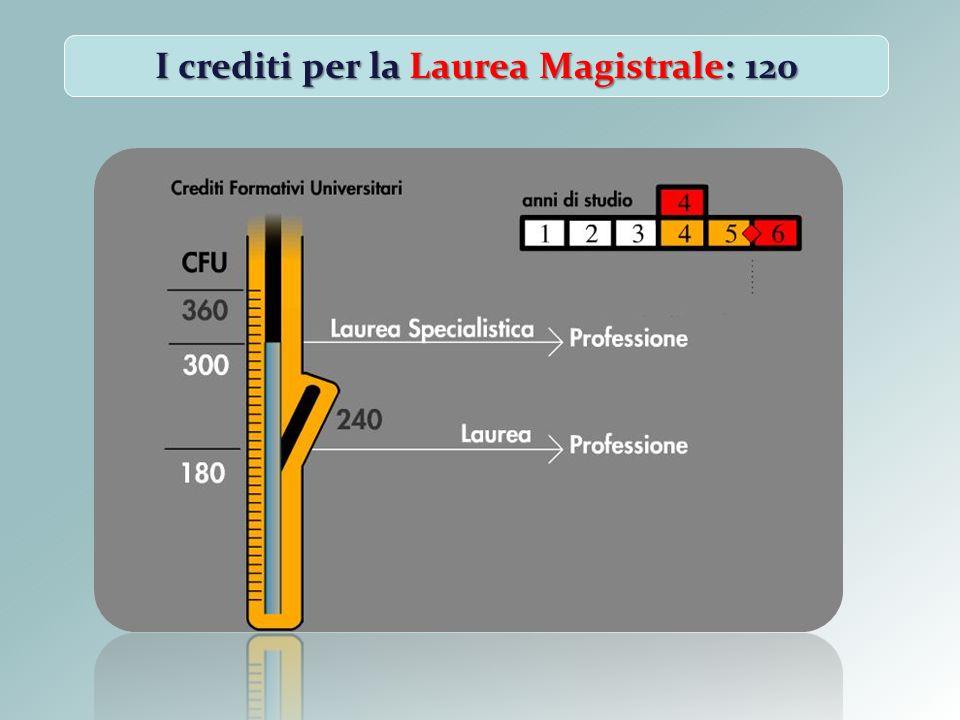 I crediti per la Laurea Magistrale: 120