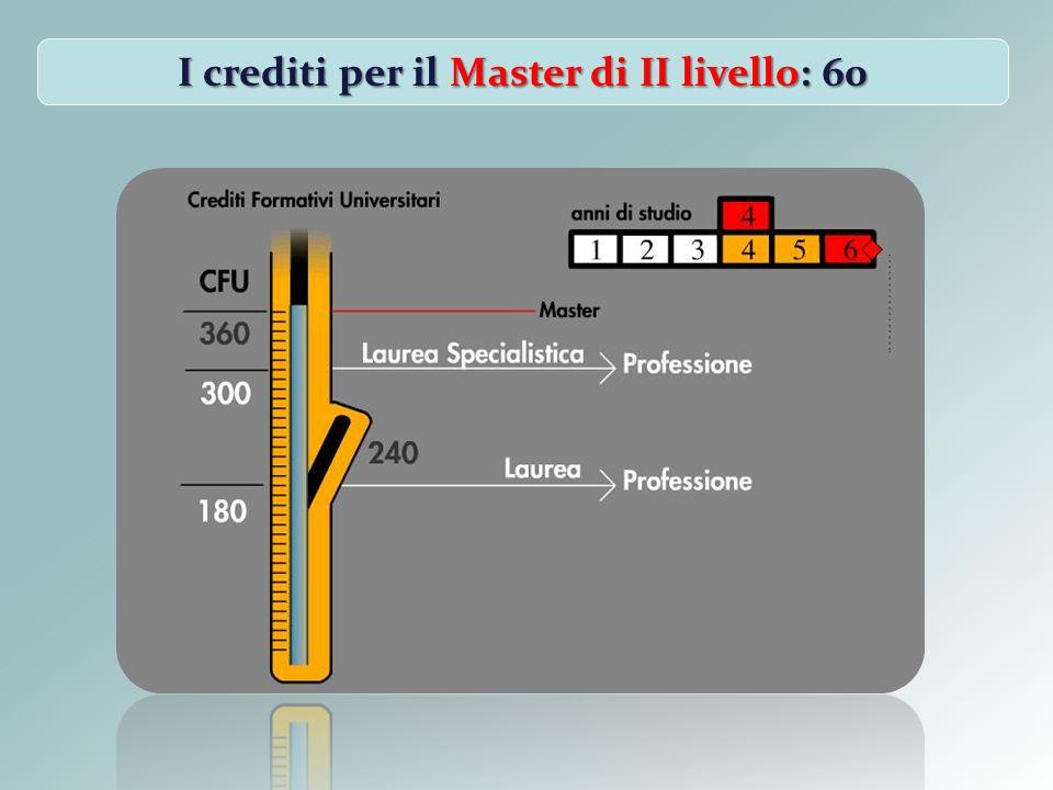 I crediti per il Master di II livello: 60