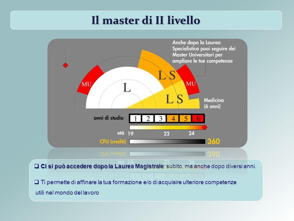 Il master di II livello Ci si può accedere dopo la Laurea Magistrale Ci si può accedere dopo la Laurea Magistrale: subito, ma anche dopo diversi anni.