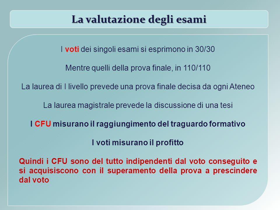 La valutazione degli esami I voti dei singoli esami si esprimono in 30/30 Mentre quelli della prova finale, in 110/110 La laurea di I livello prevede