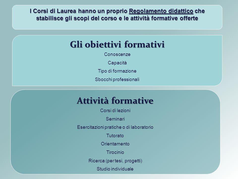 I Corsi di Laurea hanno un proprio Regolamento didattico che stabilisce gli scopi del corso e le attività formative offerte Gli obiettivi formativi Co