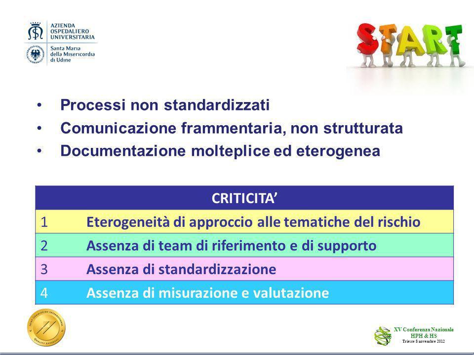 2 Processi non standardizzati Comunicazione frammentaria, non strutturata Documentazione molteplice ed eterogenea CRITICITA 1Eterogeneità di approccio alle tematiche del rischio 2Assenza di team di riferimento e di supporto 3Assenza di standardizzazione 4Assenza di misurazione e valutazione XV Conferenza Nazionale HPH & HS Trieste 8 novembre 2012