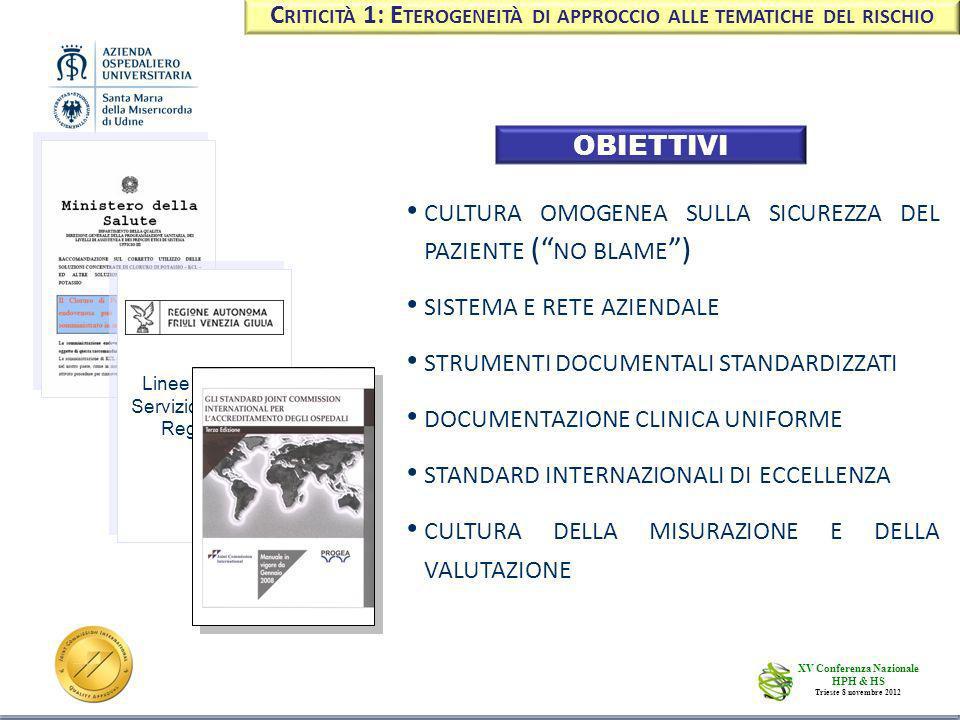 3 OBIETTIVI CULTURA OMOGENEA SULLA SICUREZZA DEL PAZIENTE ( NO BLAME ) SISTEMA E RETE AZIENDALE STRUMENTI DOCUMENTALI STANDARDIZZATI DOCUMENTAZIONE CLINICA UNIFORME STANDARD INTERNAZIONALI DI ECCELLENZA CULTURA DELLA MISURAZIONE E DELLA VALUTAZIONE Linee gestione Servizio Sanitario Regionale C RITICITÀ 1: E TEROGENEITÀ DI APPROCCIO ALLE TEMATICHE DEL RISCHIO XV Conferenza Nazionale HPH & HS Trieste 8 novembre 2012