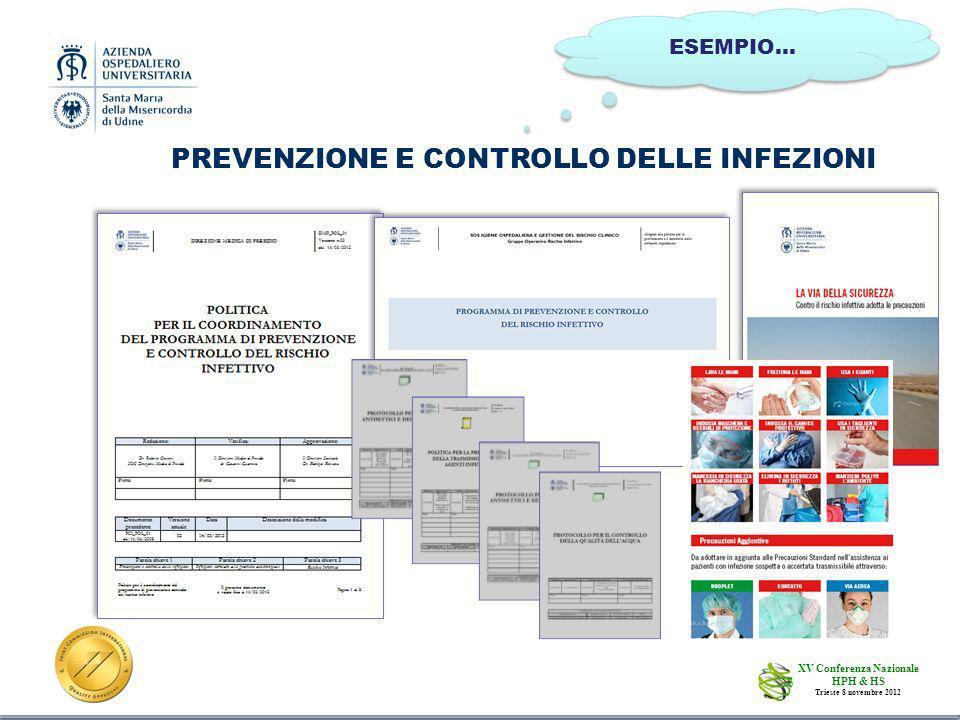 8 PREVENZIONE E CONTROLLO DELLE INFEZIONI ESEMPIO… XV Conferenza Nazionale HPH & HS Trieste 8 novembre 2012