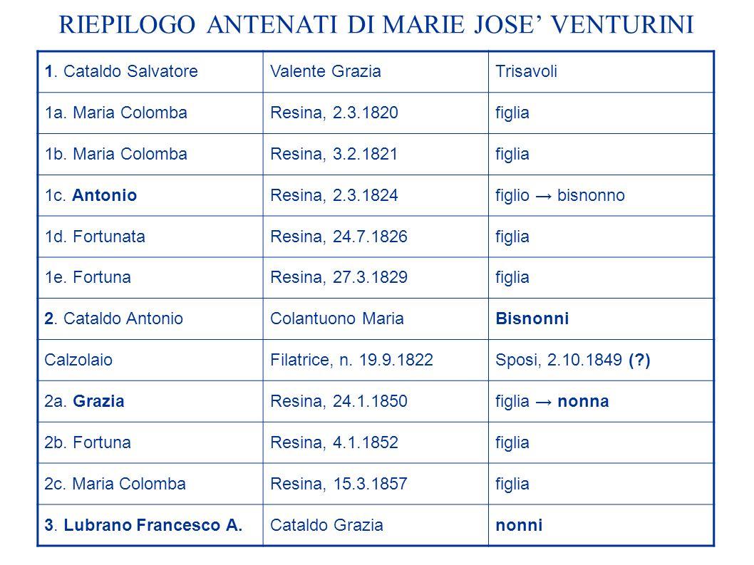 RIEPILOGO ANTENATI DI MARIE JOSE VENTURINI 1. Cataldo SalvatoreValente GraziaTrisavoli 1a. Maria ColombaResina, 2.3.1820figlia 1b. Maria ColombaResina