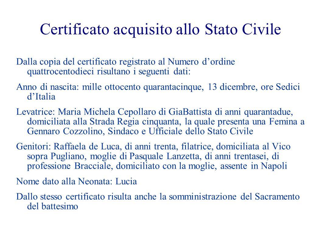 Certificato acquisito allo Stato Civile Dalla copia del certificato registrato al Numero dordine quattrocentodieci risultano i seguenti dati: Anno di