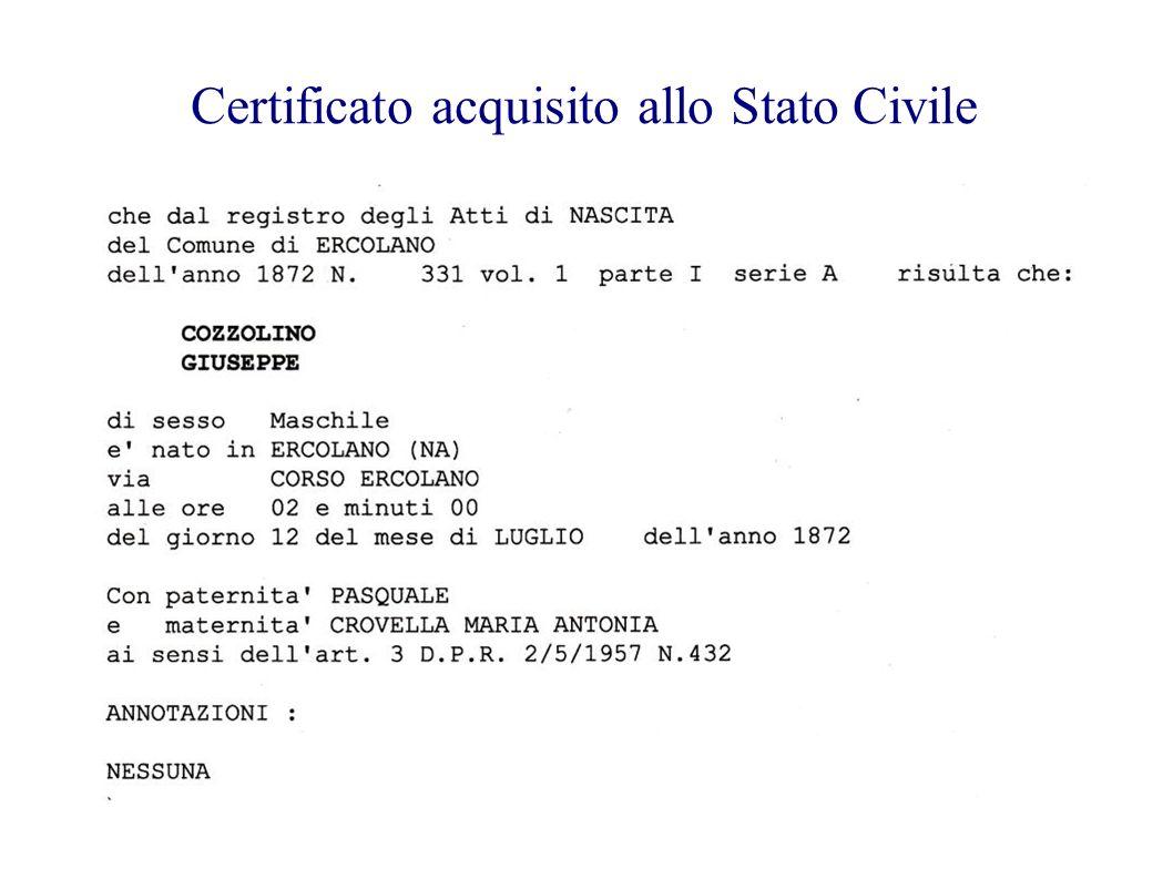 RIEPILOGO ANTENATI DI NADINE RIGOT 1.Cozzolino PasqualeCrovella Maria AntoniaTrisavoli, gen.