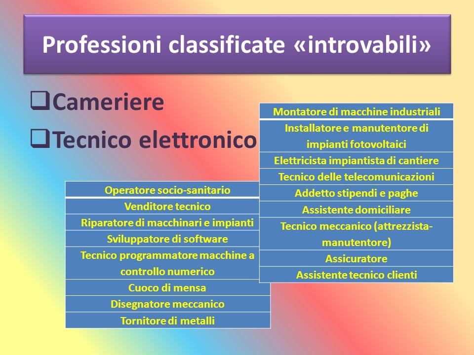 Professioni classificate «introvabili» Cameriere Tecnico elettronico Operatore socio-sanitario Venditore tecnico Riparatore di macchinari e impianti S