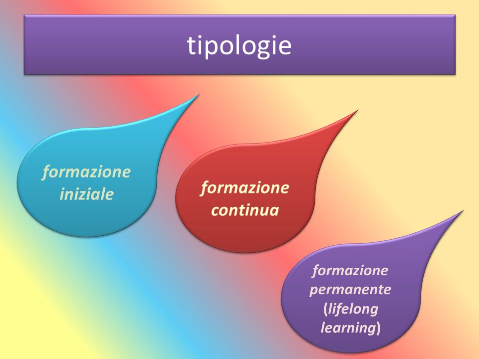 tipologie formazione iniziale formazione permanente (lifelong learning) formazione continua
