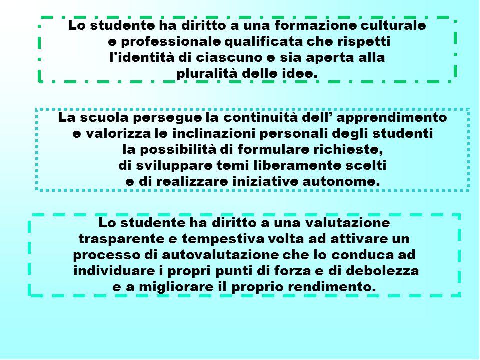 Lo studente ha diritto a una formazione culturale e professionale qualificata che rispetti l'identità di ciascuno e sia aperta alla pluralità delle id
