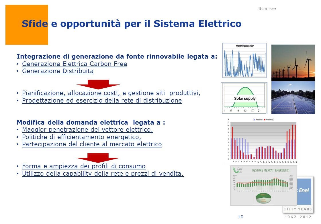 Uso: Public 10 Integrazione di generazione da fonte rinnovabile legata a: Generazione Elettrica Carbon Free Generazione Distribuita Pianificazione, al
