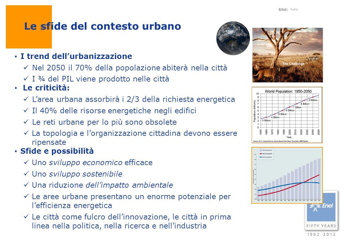 Uso: Public I trend dellurbanizzazione Nel 2050 il 70% della popolazione abiterà nella città I ¾ del PIL viene prodotto nelle città Le criticità: Lare