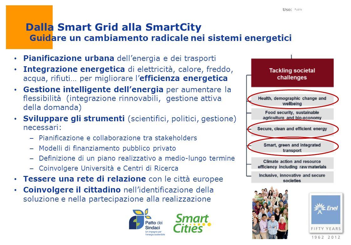 Uso: Public Dalla Smart Grid alla SmartCity Guidare un cambiamento radicale nei sistemi energetici Pianificazione urbana dellenergia e dei trasporti I