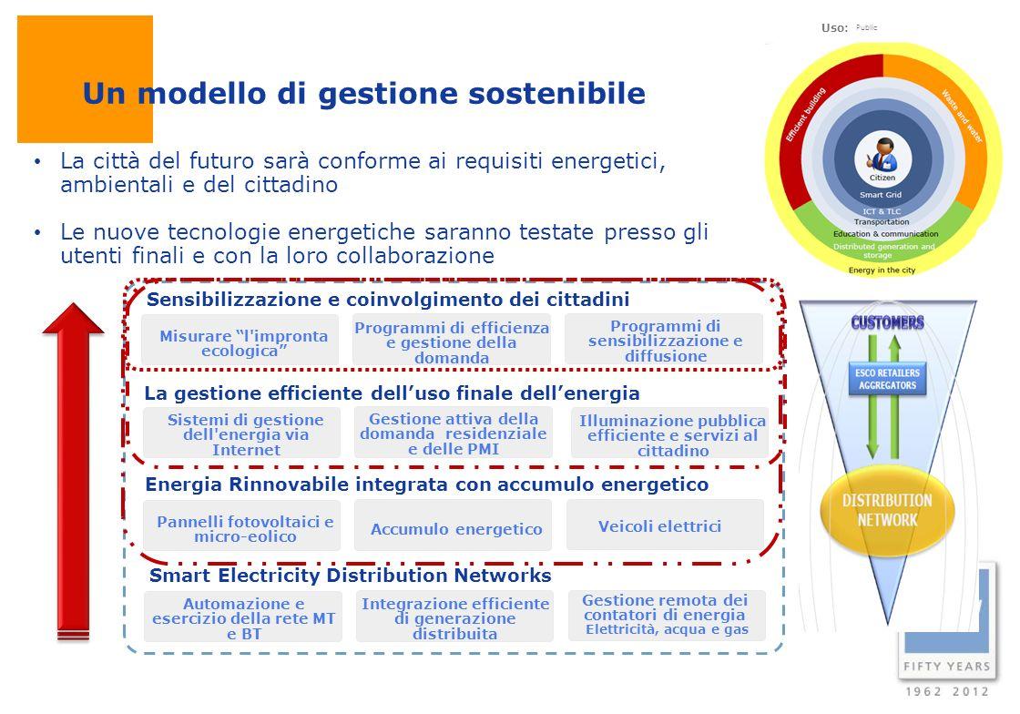 Uso: Public Un modello di gestione sostenibile La città del futuro sarà conforme ai requisiti energetici, ambientali e del cittadino Le nuove tecnolog
